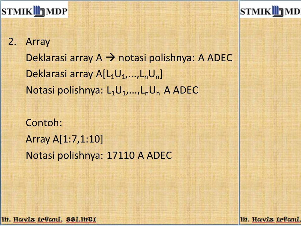 Array Deklarasi array A  notasi polishnya: A ADEC. Deklarasi array A[L1U1,...,LnUn] Notasi polishnya: L1U1,...,LnUn A ADEC.